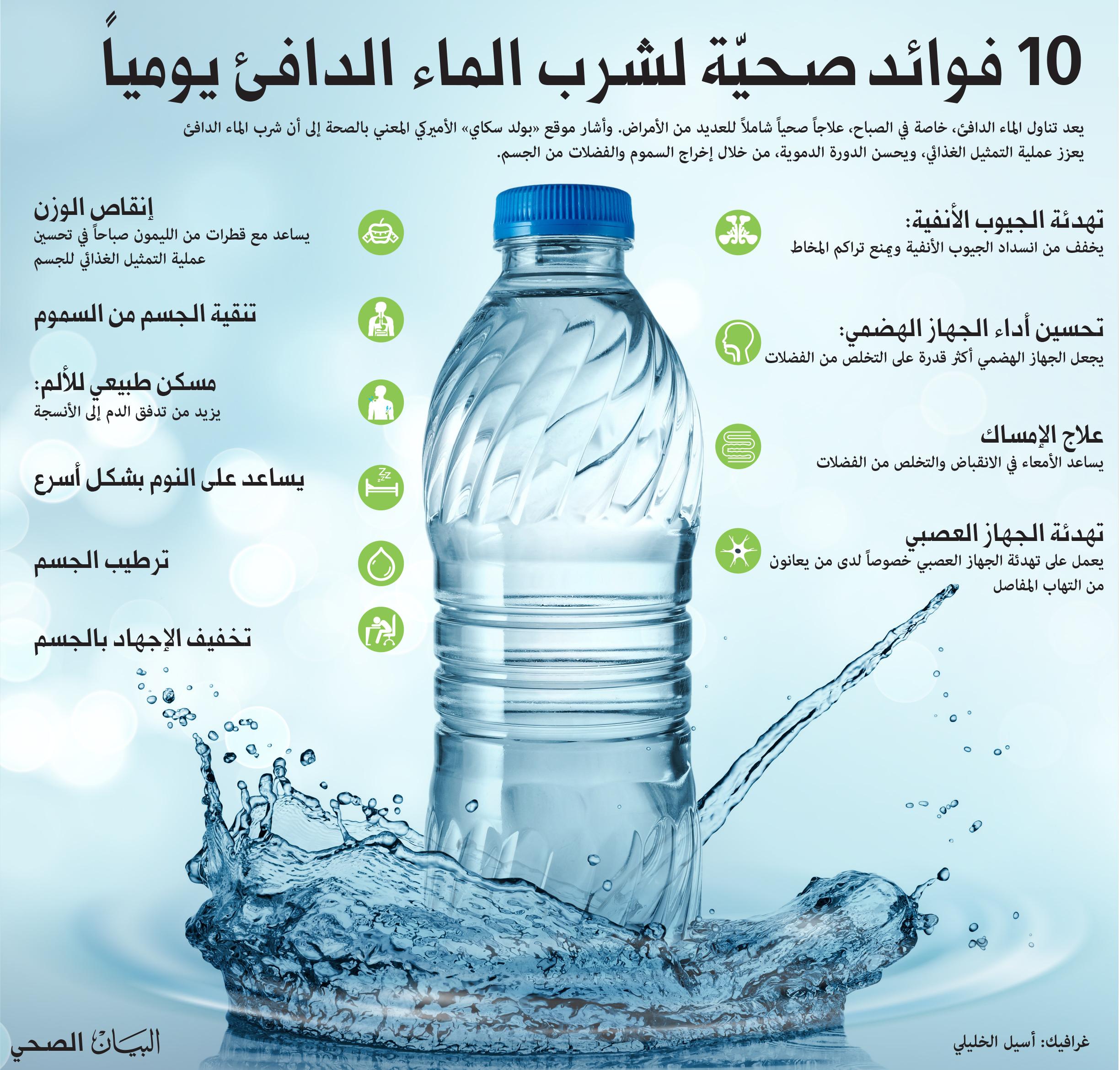 صورة فوائد الماء , تعرف علي فوائد الماء