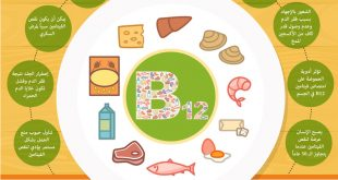 صوره فيتامين b12 , سبب واعراض نقص فيتامين b12 في الجسم