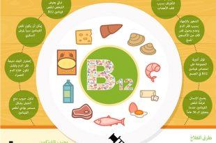 صورة فيتامين b12 , سبب واعراض نقص فيتامين b12 في الجسم