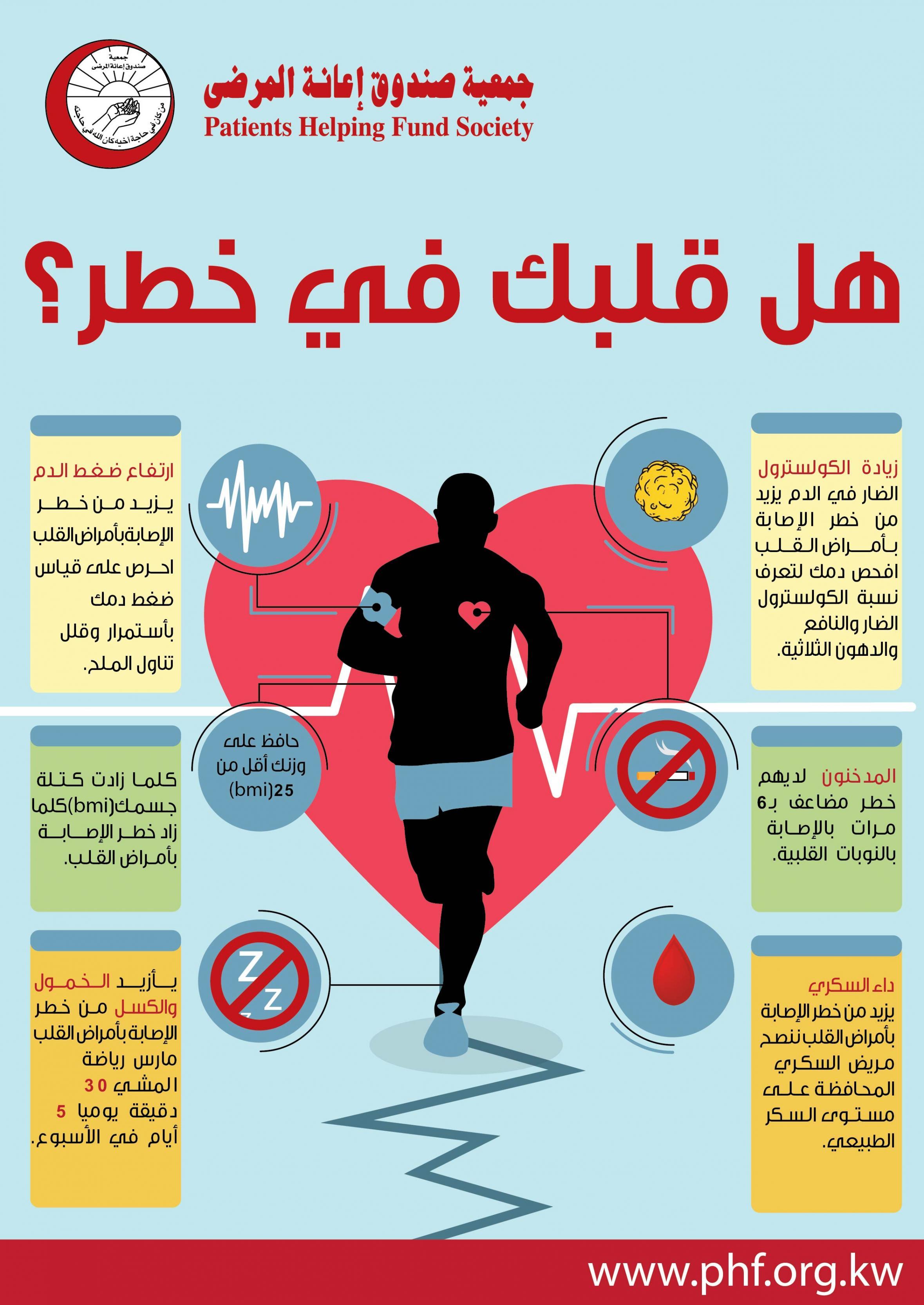 معلومات صحية اجمل صور لمعلومات صحيه جديده كيف