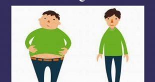 صوره اسرع طريقة لزيادة الوزن , وصفات علاجيه سريعة المفعول للتسمين