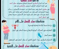 صورة سكر الحمل , الوقاية واعراض سكر الحمل