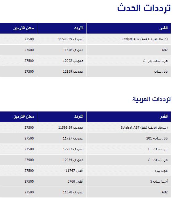 تردد قناة العربية التردد الجديد لقناه العربيه الاخباريه كيف