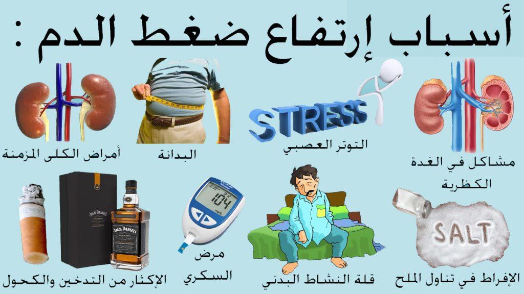 بالصور اسباب ارتفاع ضغط الدم , عوامل واسباب الارتفاع بضغط الدم 4203