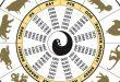 بالصور الابراج الصينية , السمات الشخصيه والابراج الصينيه 4227 2 110x75