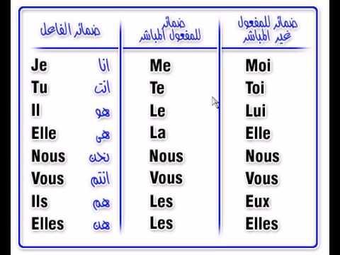 بالصور تعلم اللغة الفرنسية , تعلم التحدث بالفرنسية 677