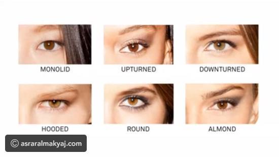 صور انواع العيون , تعرفي علي نوع عيونك و ميك اب العيون المناسب لها
