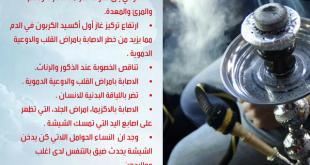 بالصور اضرار المعسل , الامراض التي يسببها المعسل وكيفيه التخلص منها 3333 2 310x165