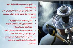 صورة اضرار المعسل , الامراض التي يسببها المعسل وكيفيه التخلص منها
