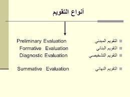 بالصور الفرق بين التقويم والتقييم , الفرق بين لفظي التقييم والتقويم 3407 1