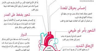 صوره اعراض مرض القلب , علامات لتعرف انك مريض قلب