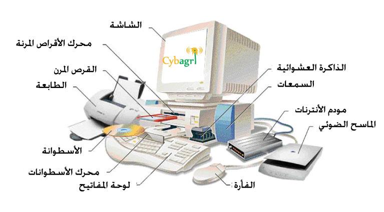 صوره مكونات الحاسوب , مما يتكون الحاسب الالي