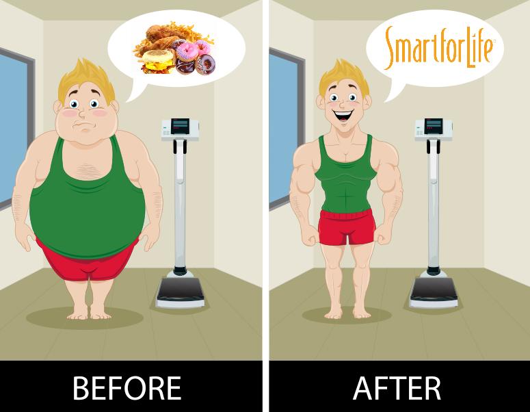 صوره نظام غذائي لانقاص الوزن , حمية غذائية صحية لانقاص الوزن بسهولة