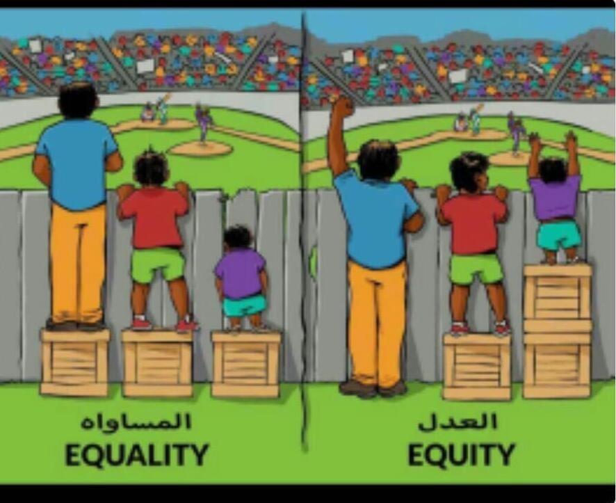 صوره الفرق بين العدل والمساواة , تعريف كلا من العدل والمساواه