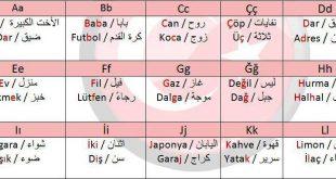 صوره كلمات بالتركي , بسهولة تعلم اهم مفردات اللغة التركية