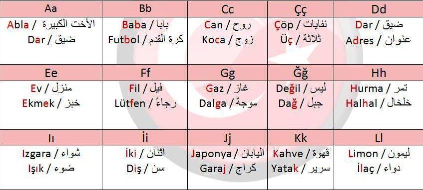 الكلمات العربية في اللغة التركية pdf