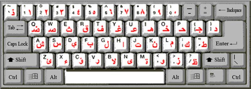 بالصور صور لوحة المفاتيح , ماذا تعرف عن الكيبورد او لوحة المفاتيح 658