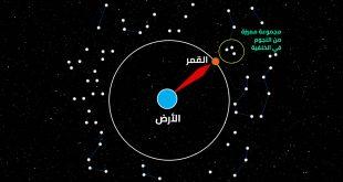 صورة منازل القمر , حساب المواقيت عن طريق النجوم 991 1 310x165
