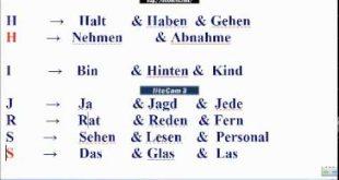 صور تعليم اللغة الالمانية , اروع الفيديوهات لتعليم الالمانى