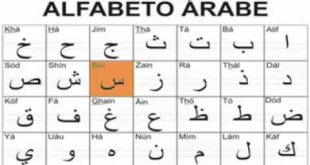 صور الحروف الابجدية بالترتيب , اللغة العربية وتعلم الحروف الابجدية