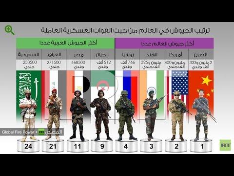 صورة اقوى 10 جيوش في العالم 2019 , اروع واحسن الجيوش فى العالم العربى