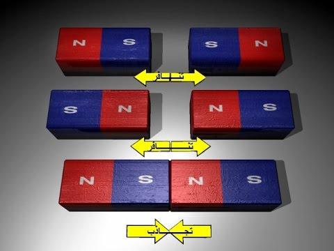 صورة كيفية صنع جهاز مغنطة الماء , مغنطة الماء وتصنعيها التصنيع الجيد