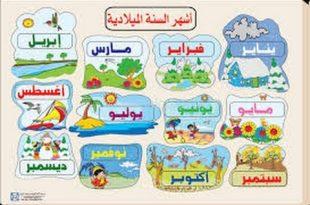 صورة اسماء الاشهر الميلادية العربية , ابسط الاسماء الاشهر الميلادية